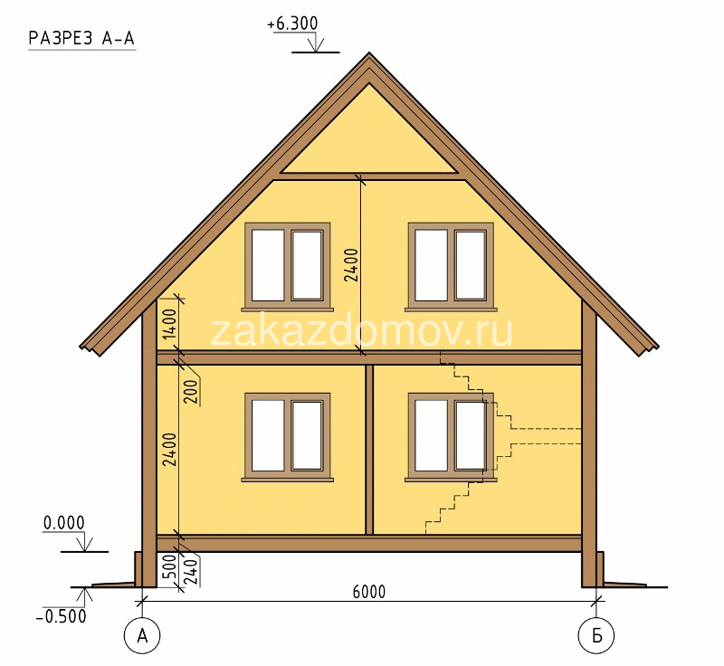 Построить дом своими руками пошагово с